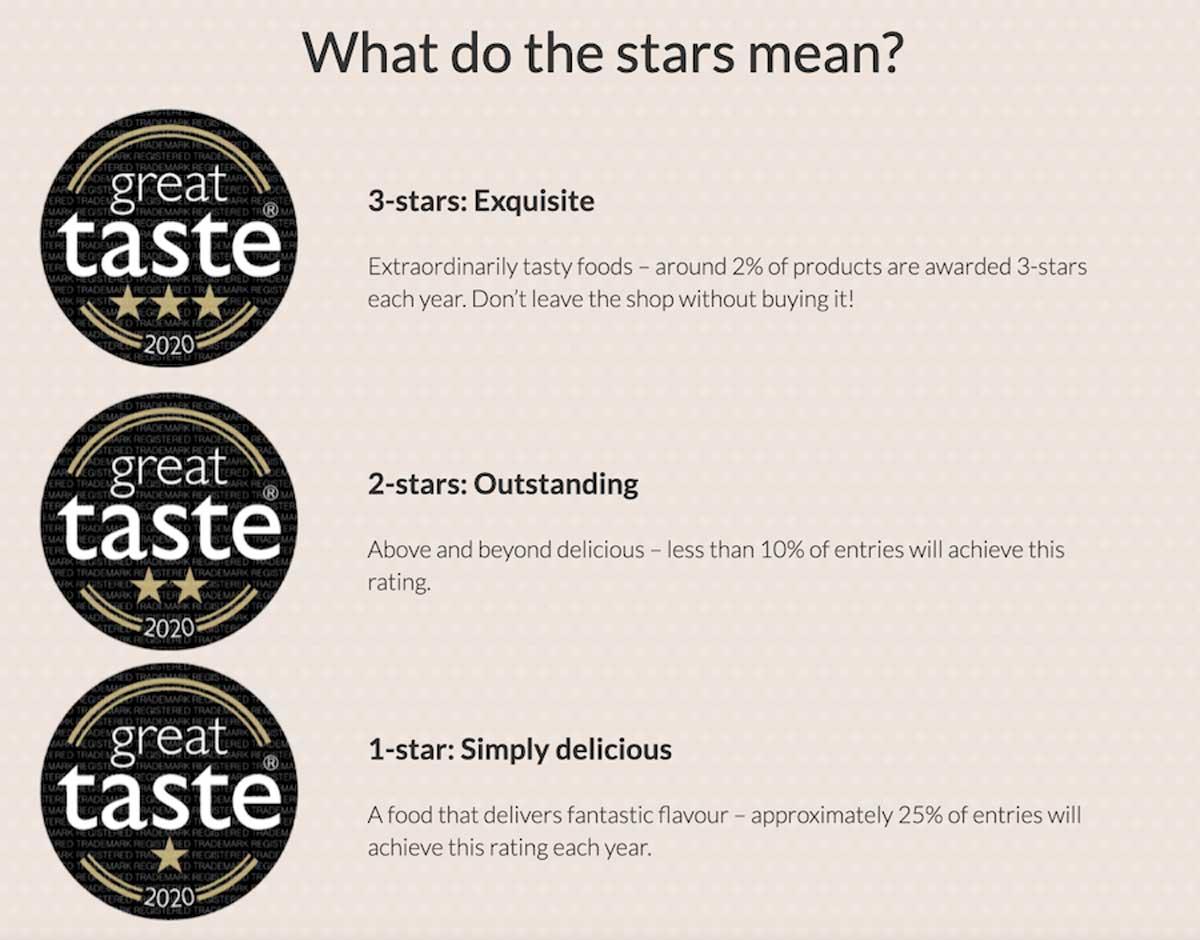 Great-Taste-Stars